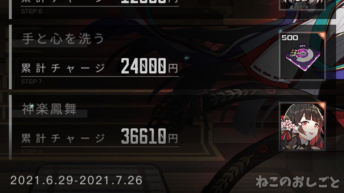 f:id:necozuki299:20210629214227j:plain