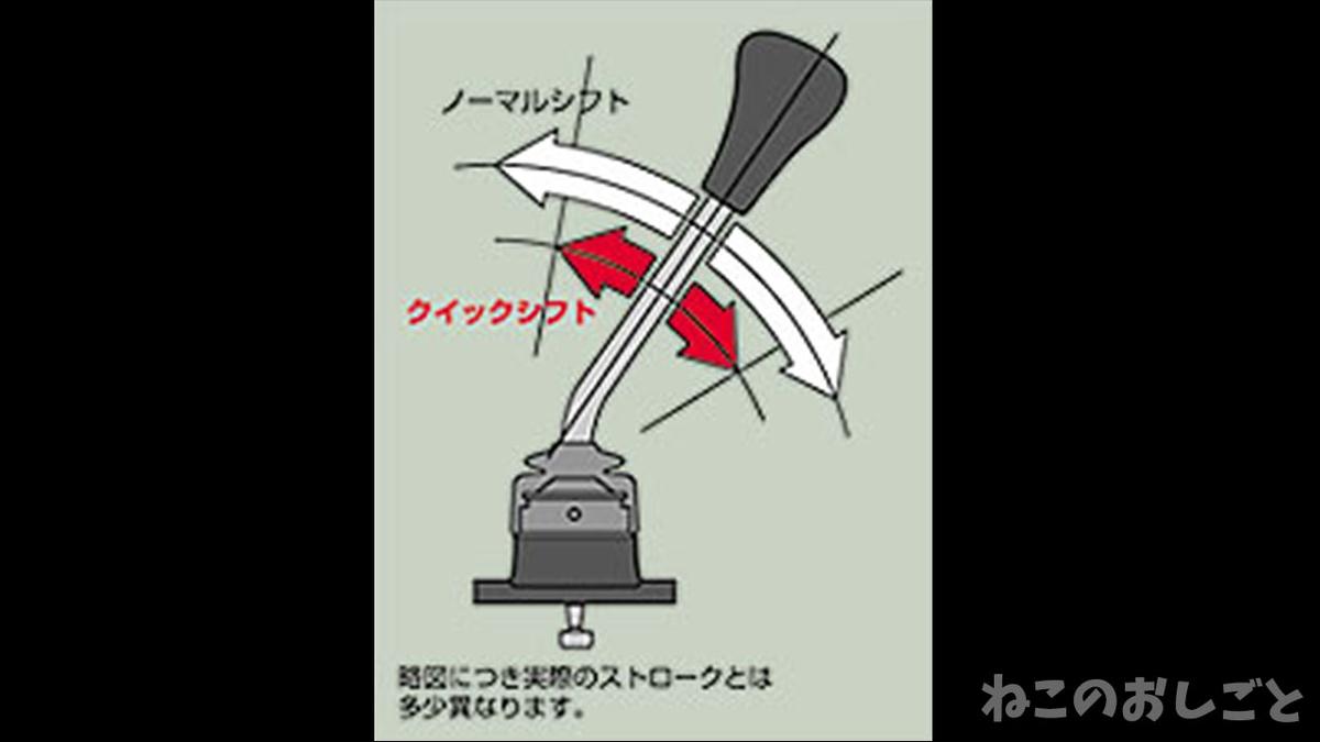 f:id:necozuki299:20210720152108j:plain
