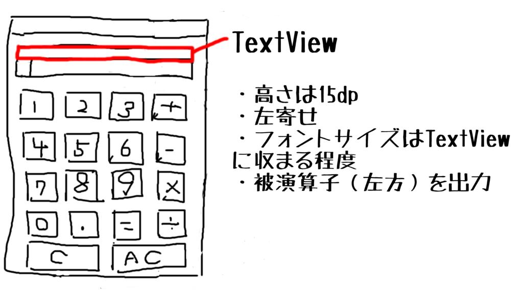 f:id:neet-utsu-taro:20170914140344p:plain