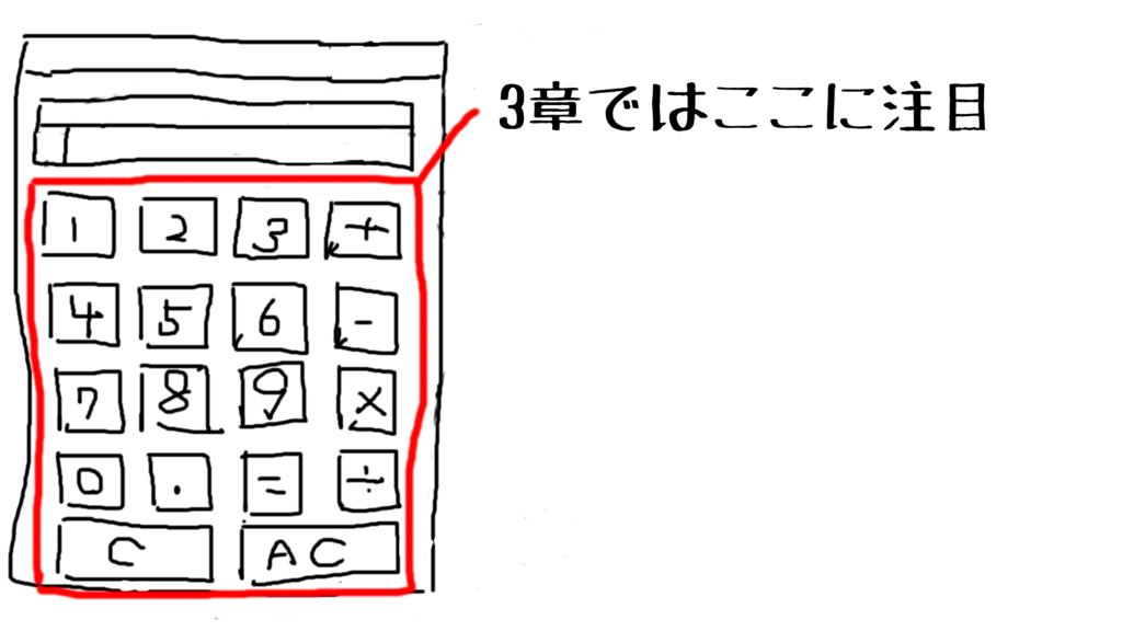 f:id:neet-utsu-taro:20170914154753p:plain