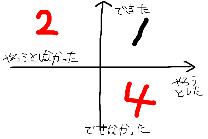 f:id:neet-utsu-taro:20170927221322p:plain:h350
