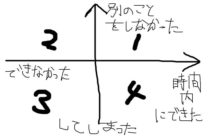 f:id:neet-utsu-taro:20170927222653p:plain:h350