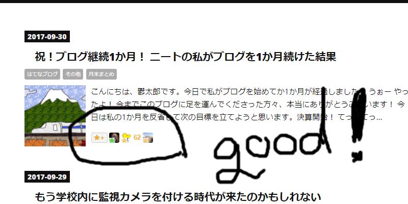 上記コードをデザインCSSに登録すると、はてなスターが表示されました