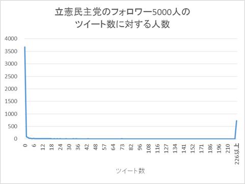 f:id:neet-utsu-taro:20171009204817p:plain