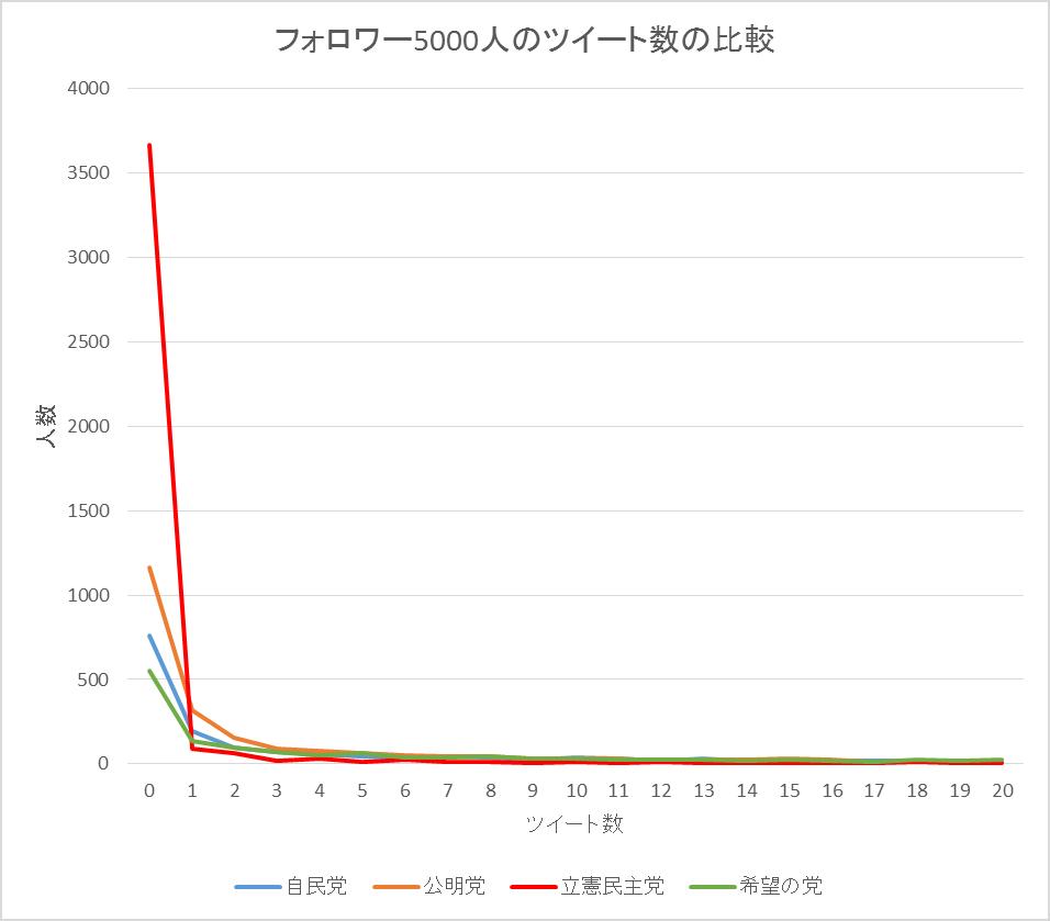 f:id:neet-utsu-taro:20171010010752p:plain