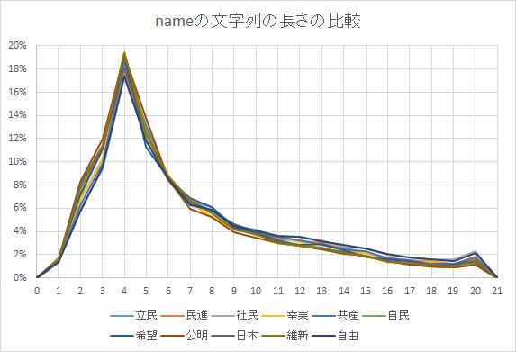 f:id:neet-utsu-taro:20171018200659p:plain
