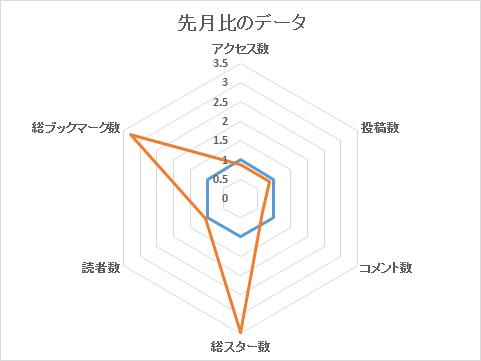 f:id:neet-utsu-taro:20171031232548p:plain