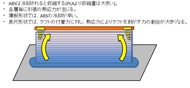 f:id:neet2121:20191206205400p:plain