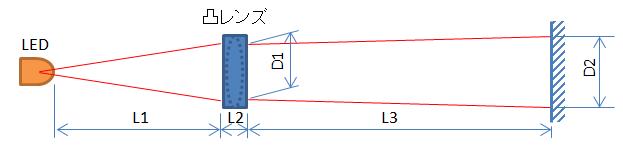 f:id:neet2121:20200112004912p:plain