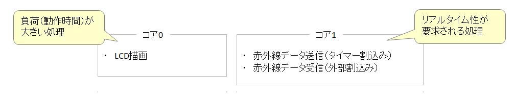 f:id:neet2121:20200113211633p:plain