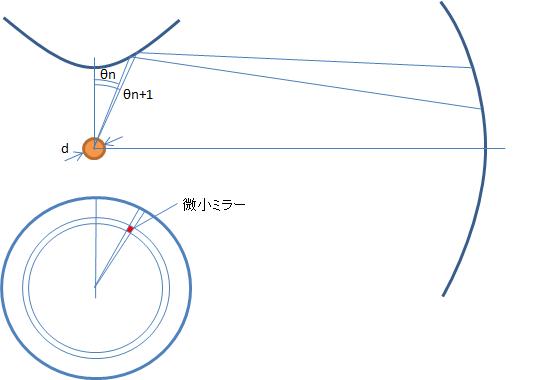 f:id:neet2121:20200115215038p:plain
