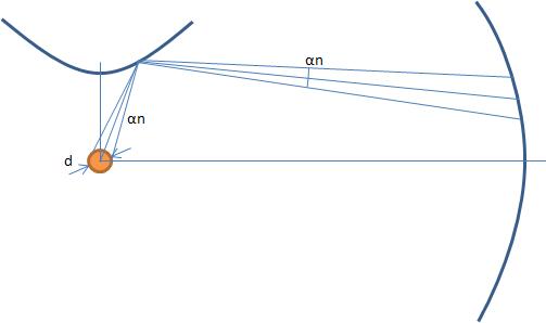 f:id:neet2121:20200115215251p:plain