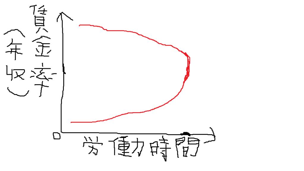 f:id:neetkun2015:20150814003818p:plain