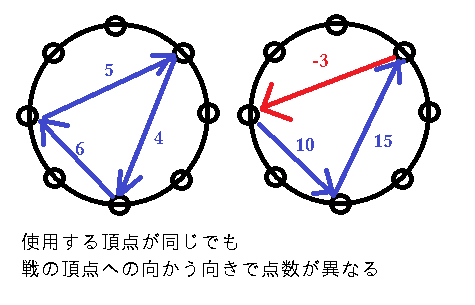 f:id:neetsdkasu:20200107074813p:plain