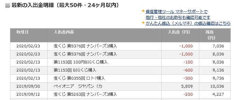 f:id:neetsdkasu:20200223044700p:plain