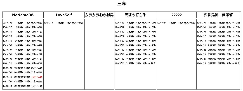 f:id:neetsdkasu:20210130200926p:plain