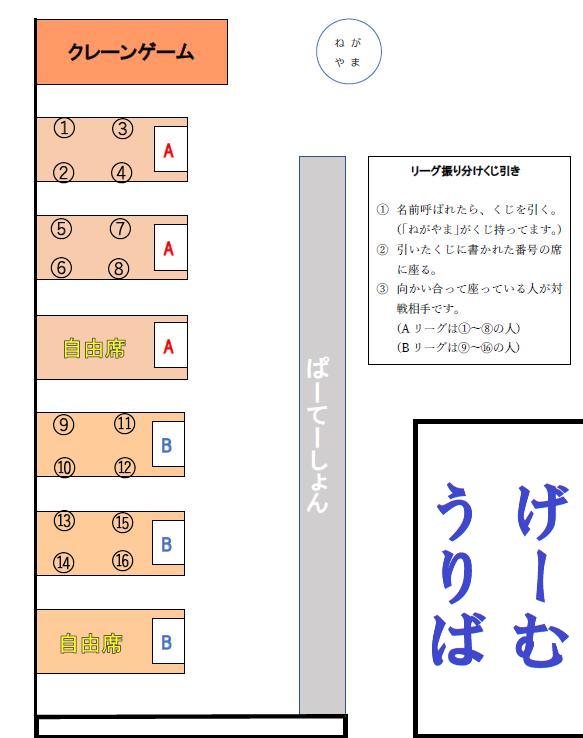 f:id:neganegashi:20190619141821p:plain