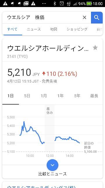 f:id:negishiyoshiyuki5:20180412180135j:plain