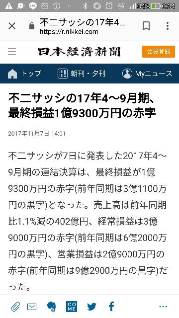 f:id:negishiyoshiyuki5:20180503004207j:plain