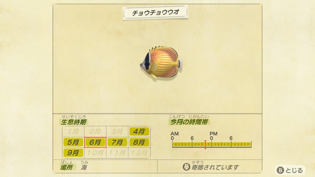 f:id:negototsukasa:20200330173759j:plain