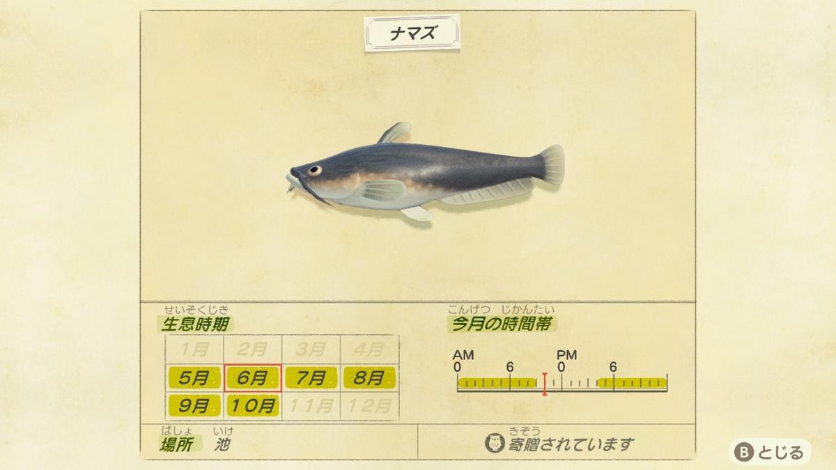 f:id:negototsukasa:20200330173838j:plain
