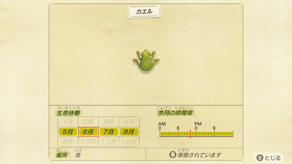 f:id:negototsukasa:20200330173923j:plain