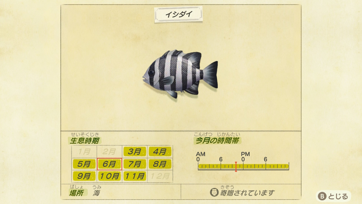 f:id:negototsukasa:20200330173926j:plain