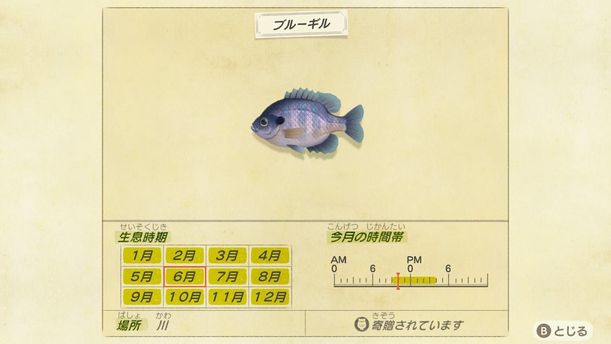 f:id:negototsukasa:20200330173944j:plain