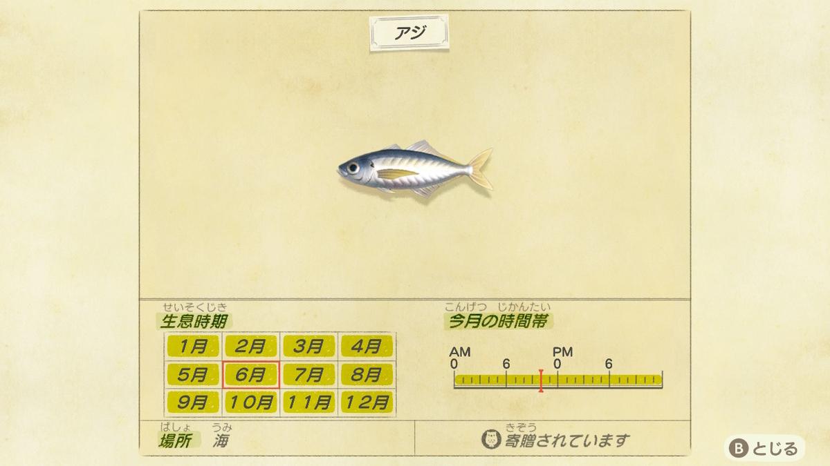 f:id:negototsukasa:20200330174357j:plain