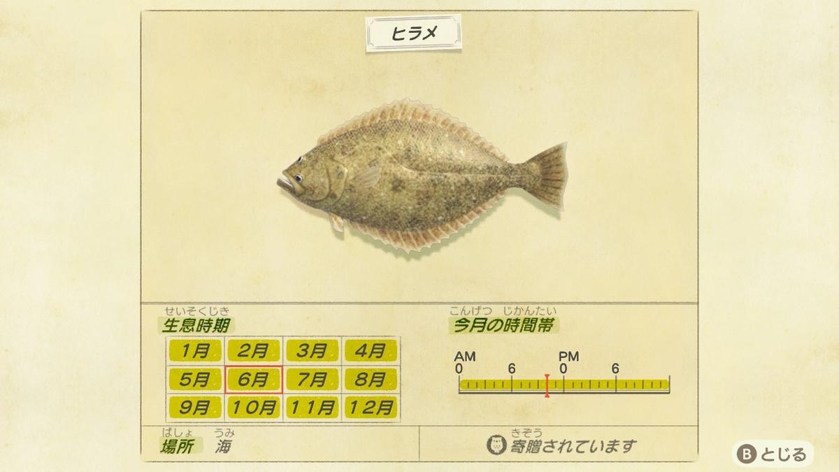 f:id:negototsukasa:20200330174400j:plain