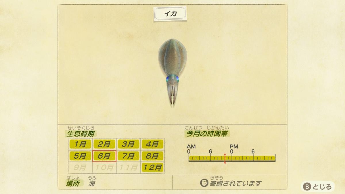 f:id:negototsukasa:20200330174407j:plain