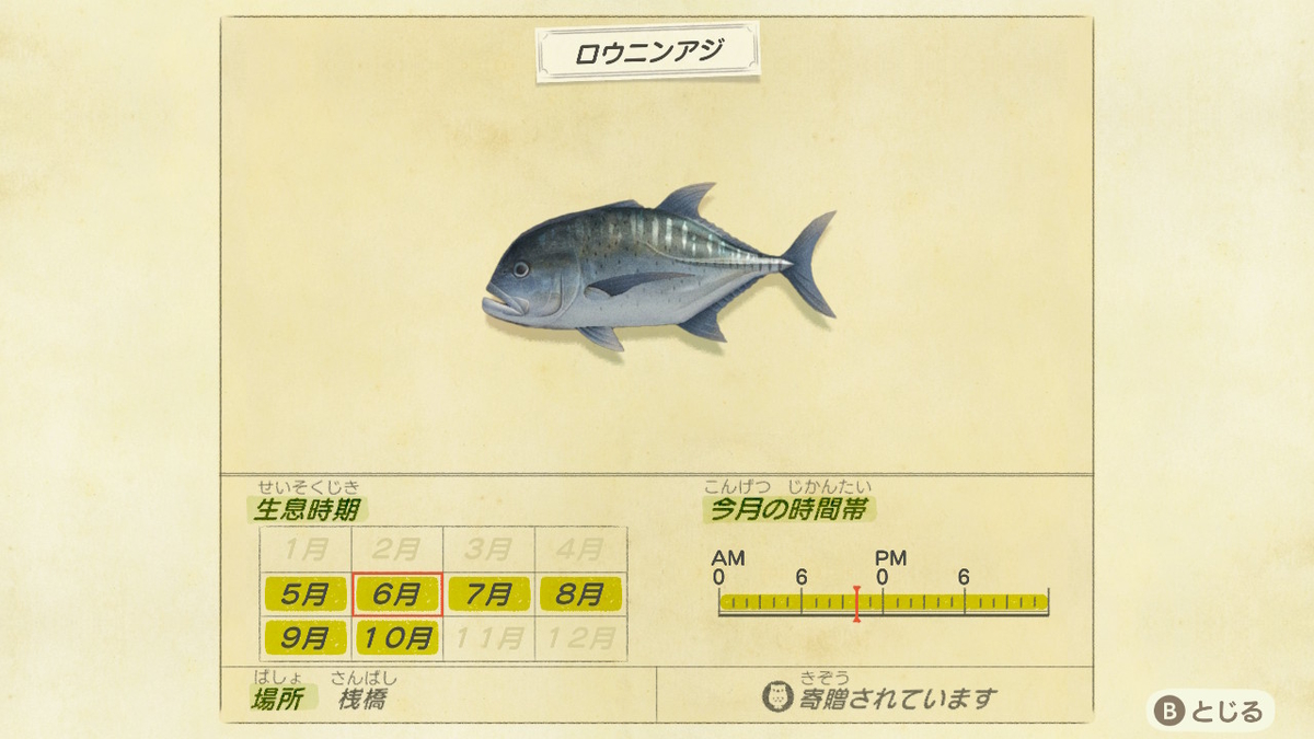 f:id:negototsukasa:20200330174413j:plain