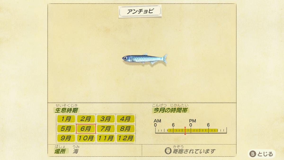 f:id:negototsukasa:20200330174421j:plain