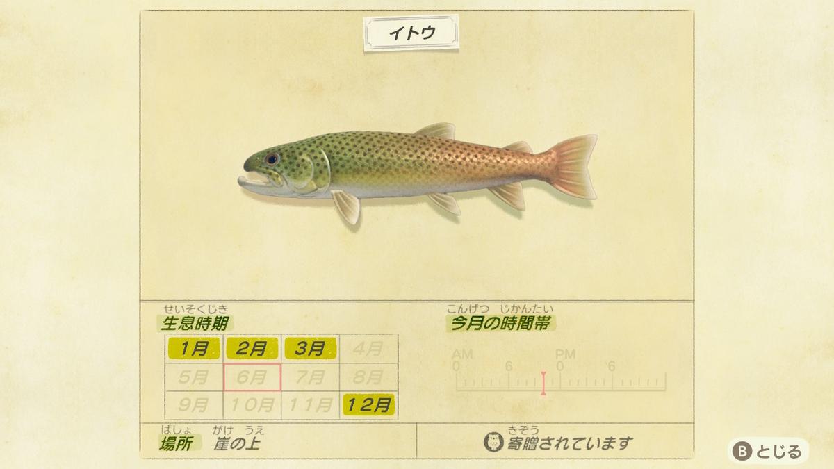 f:id:negototsukasa:20200330174608j:plain