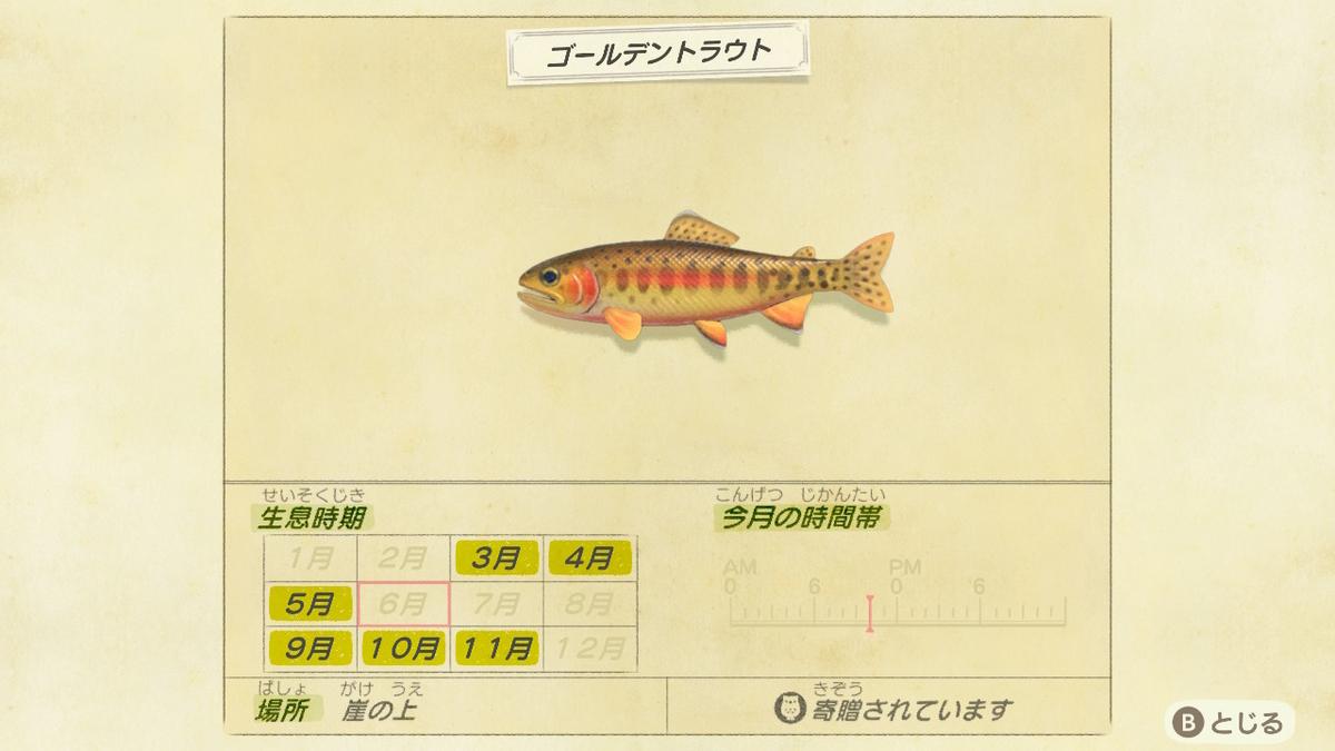 f:id:negototsukasa:20200330174736j:plain
