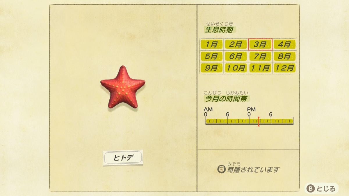 f:id:negototsukasa:20200705002204j:plain