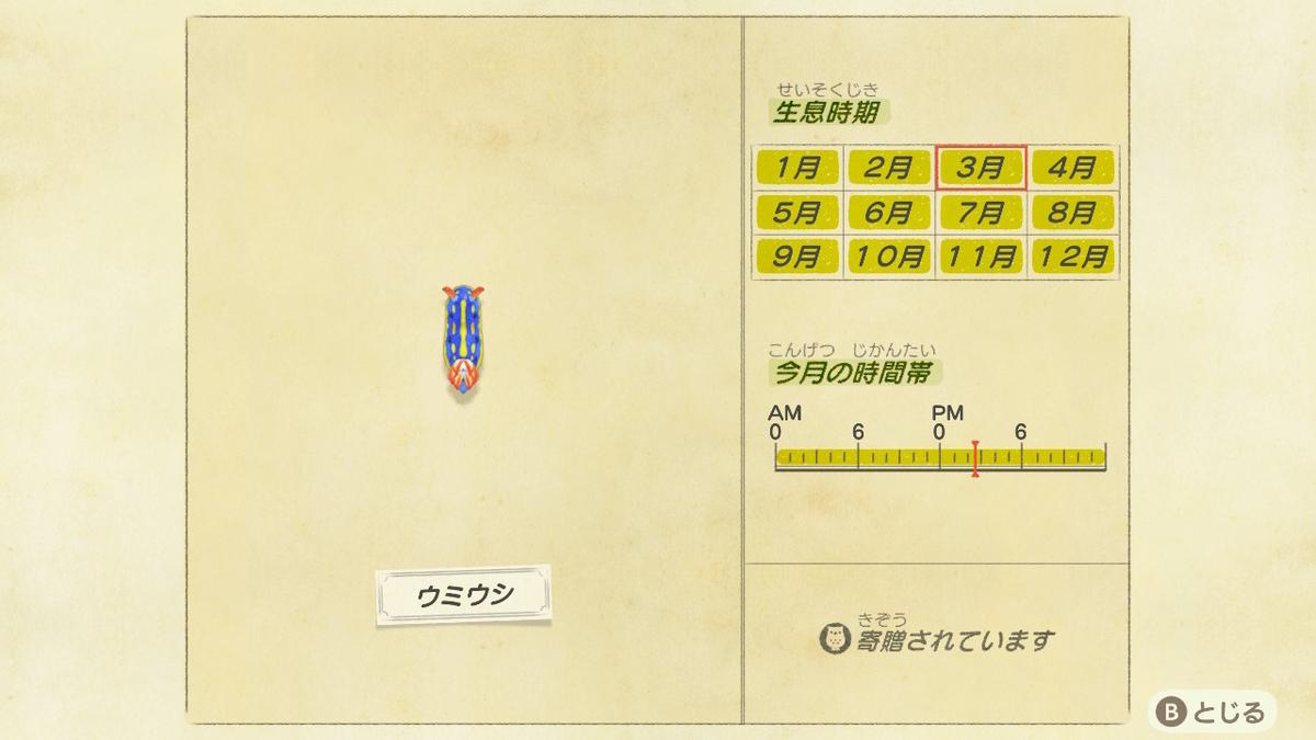 f:id:negototsukasa:20200705002223j:plain