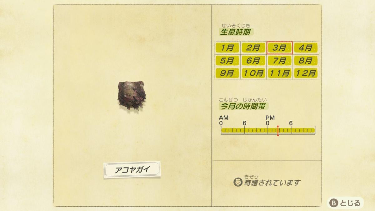 f:id:negototsukasa:20200705002226j:plain