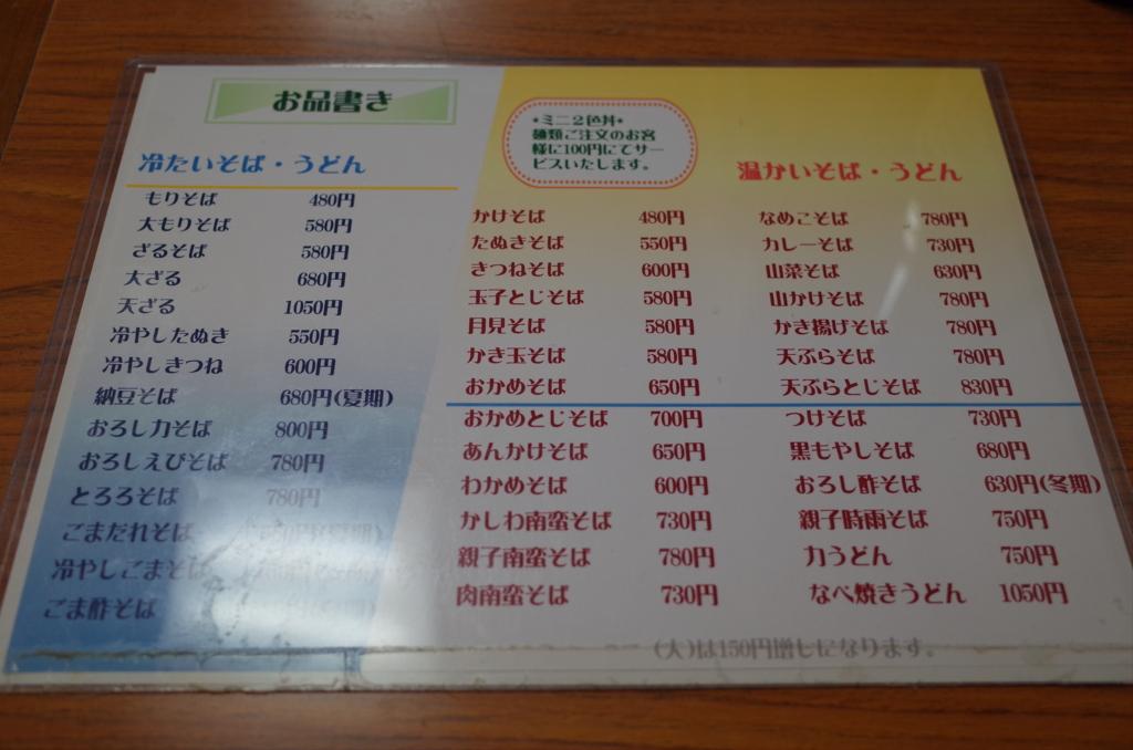f:id:neilchikuwa:20170112154840j:plain