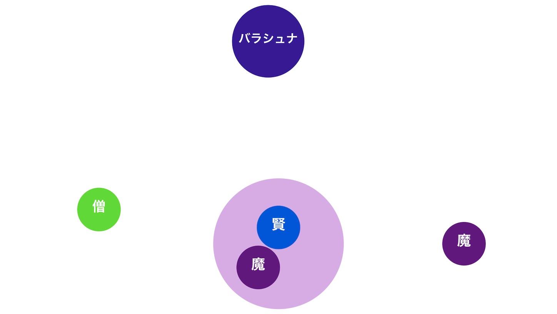 f:id:neithia:20210606024749j:plain