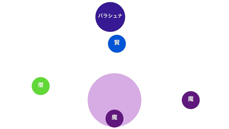 f:id:neithia:20210606024805j:plain