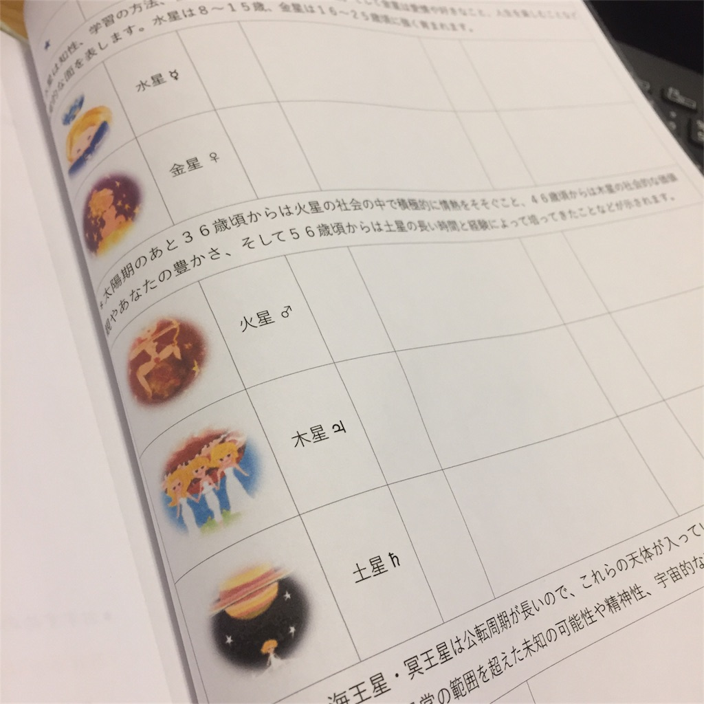 f:id:nejimakiya:20170123185211j:image