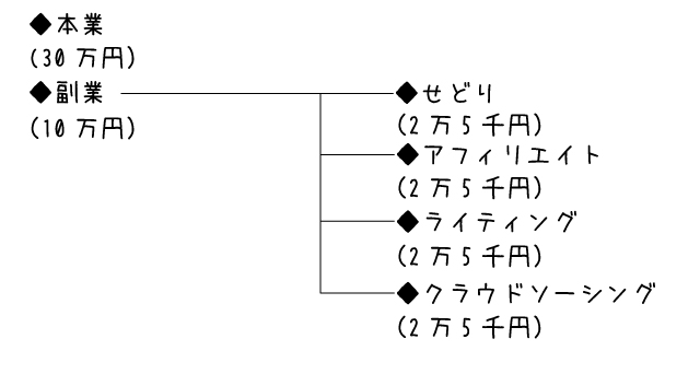 f:id:nek084ki:20190317155356j:plain