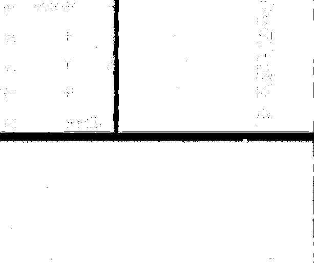 サツリクルート 序列試験制度