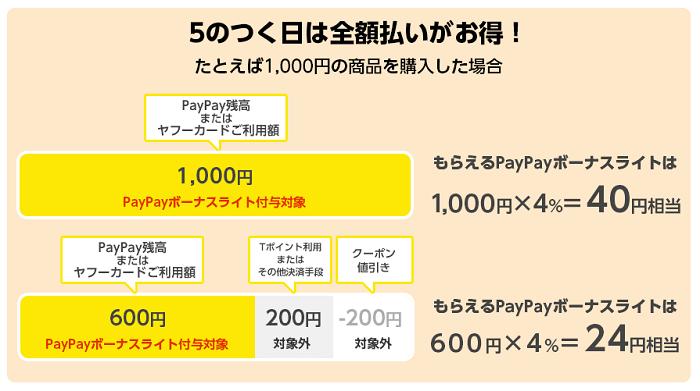 f:id:nekatsu:20200501053307p:plain