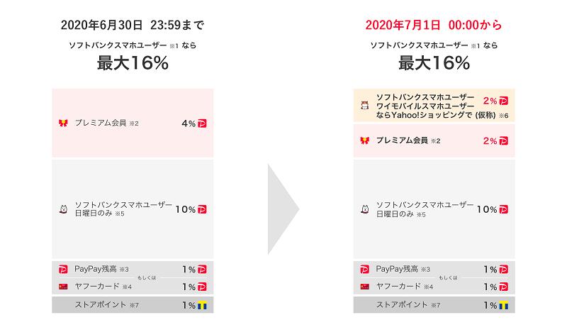 f:id:nekatsu:20200625163122p:plain