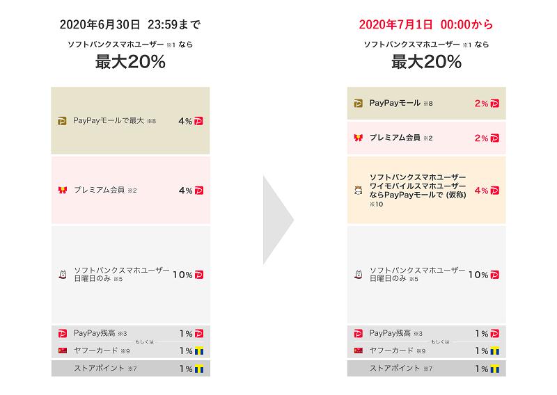 f:id:nekatsu:20200625163135p:plain