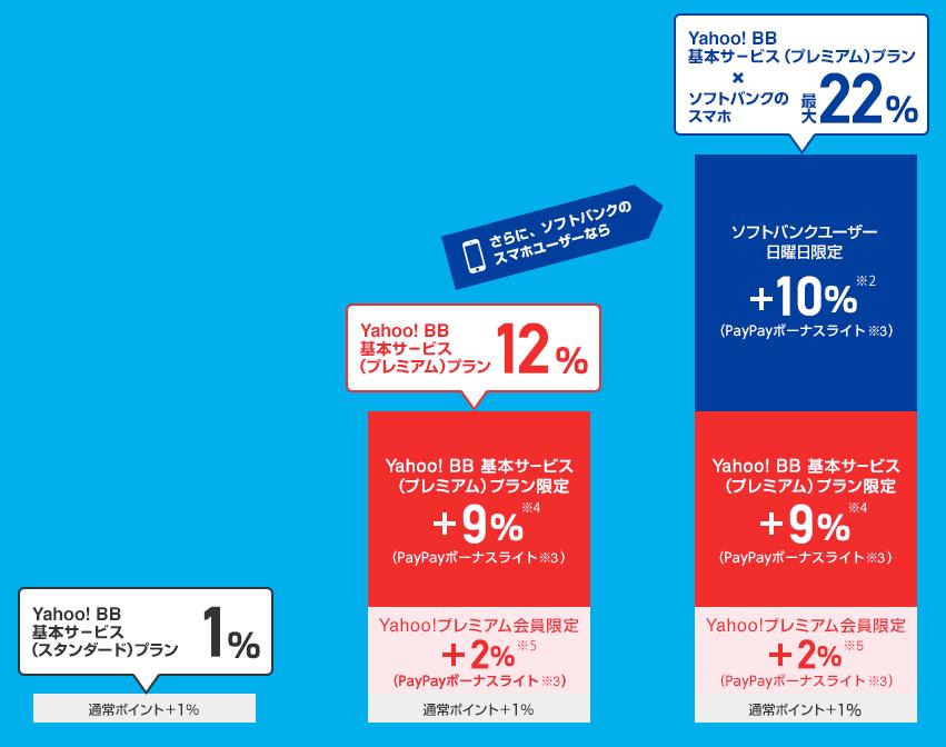 f:id:nekatsu:20200701110200p:plain