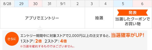 f:id:nekatsu:20200829083100p:plain