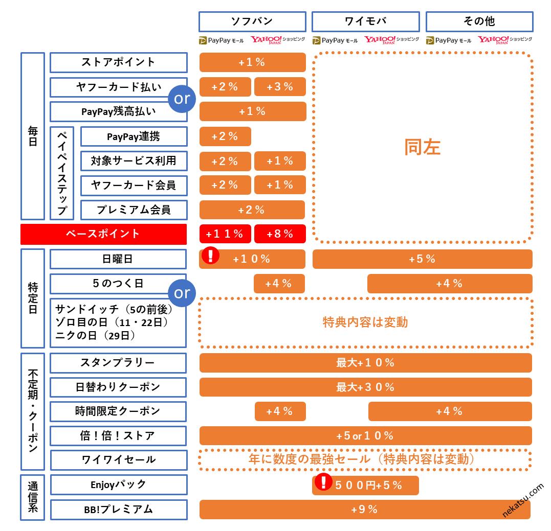f:id:nekatsu:20201005191946p:plain